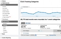 """Getting serious"" with Google Analytics event tracking - know your users' behavior"